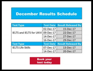 December IELTS Schedule for release of results