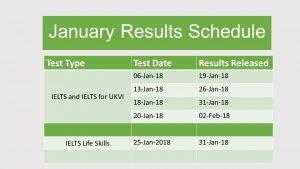 January Results Schedule