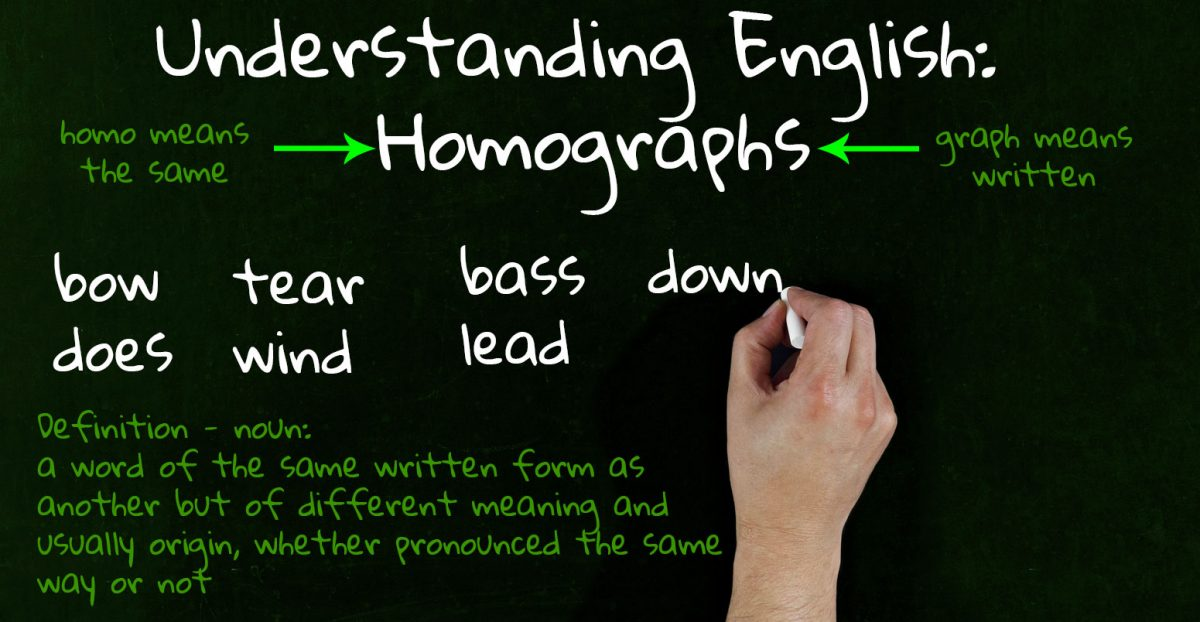 Understanding English: Homographs